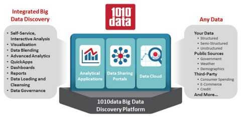 1010data tech.jpg